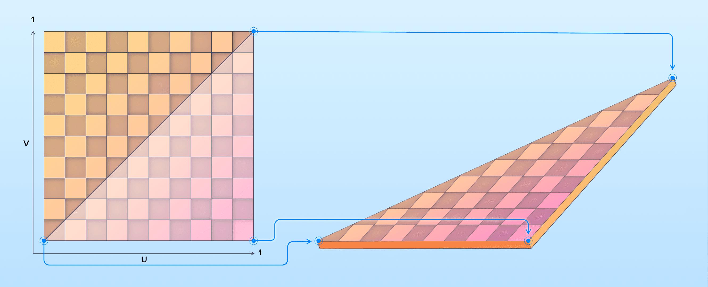 WebGL-Pixel mapping