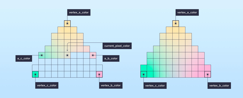 Scheme WebGL