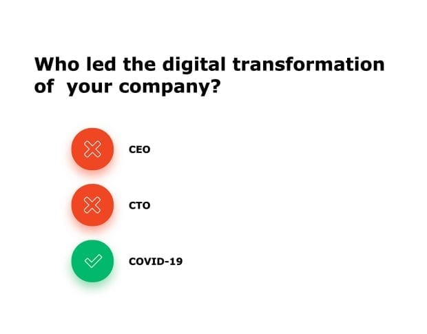digital transformation - star