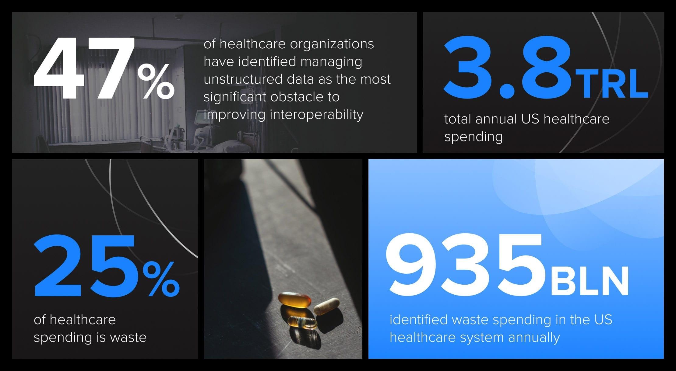 digital health - infographic