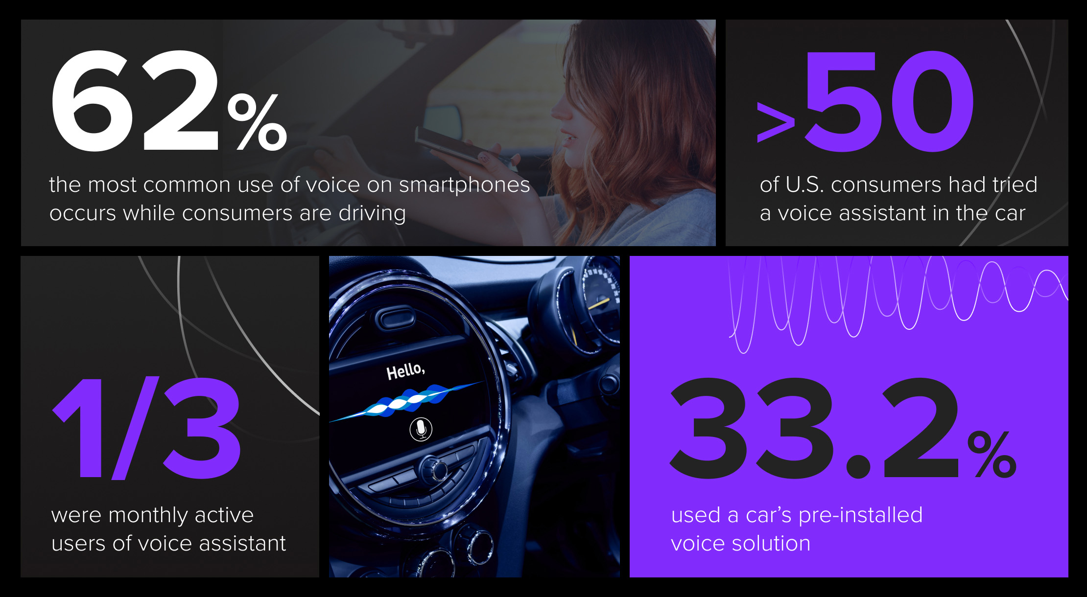 virtual assistants - infographic