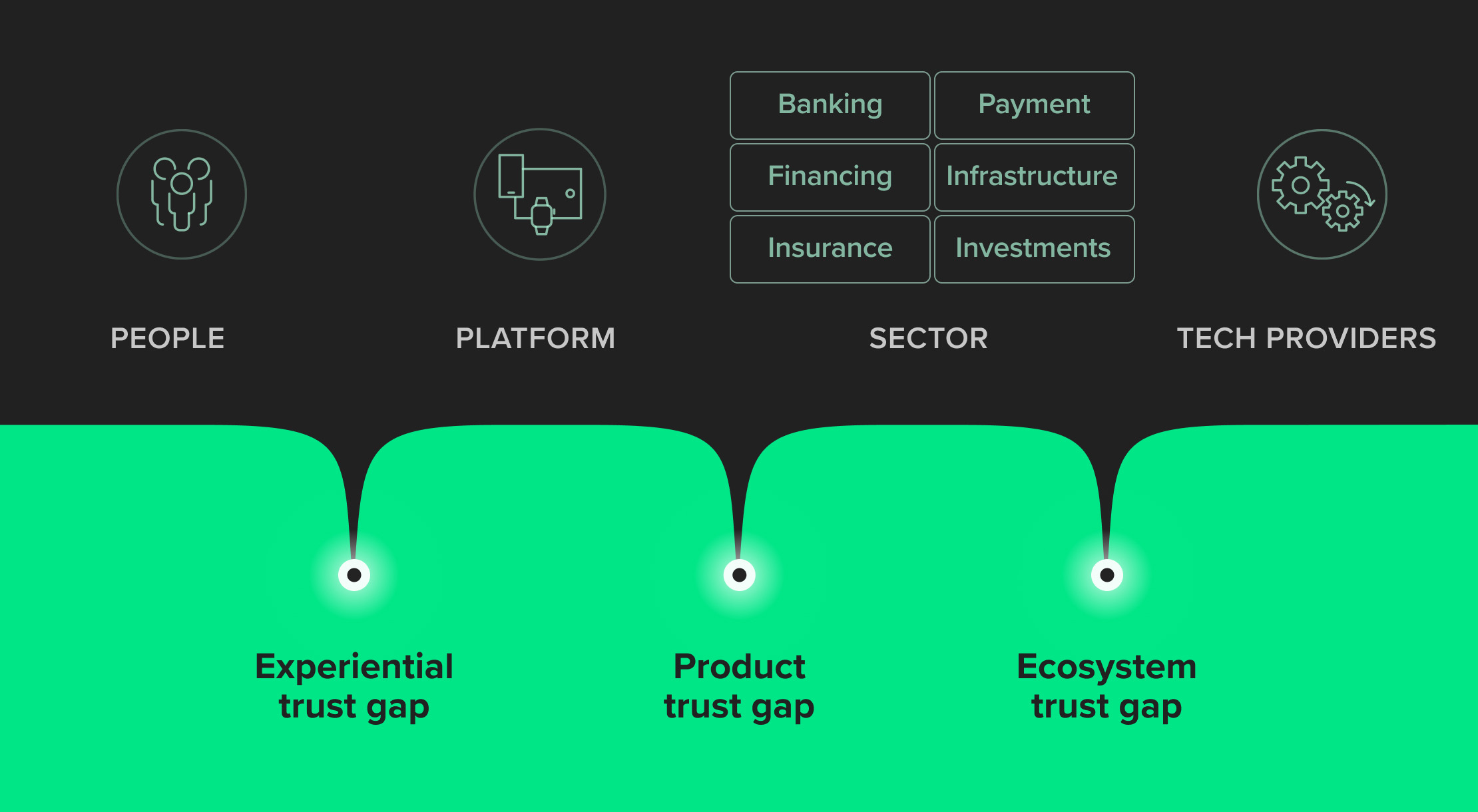 digital finance insights