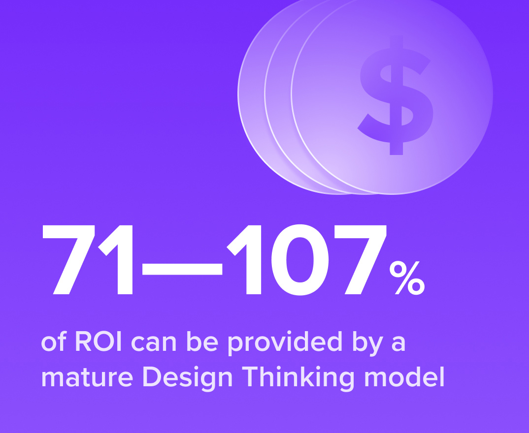 ROI - design thinking