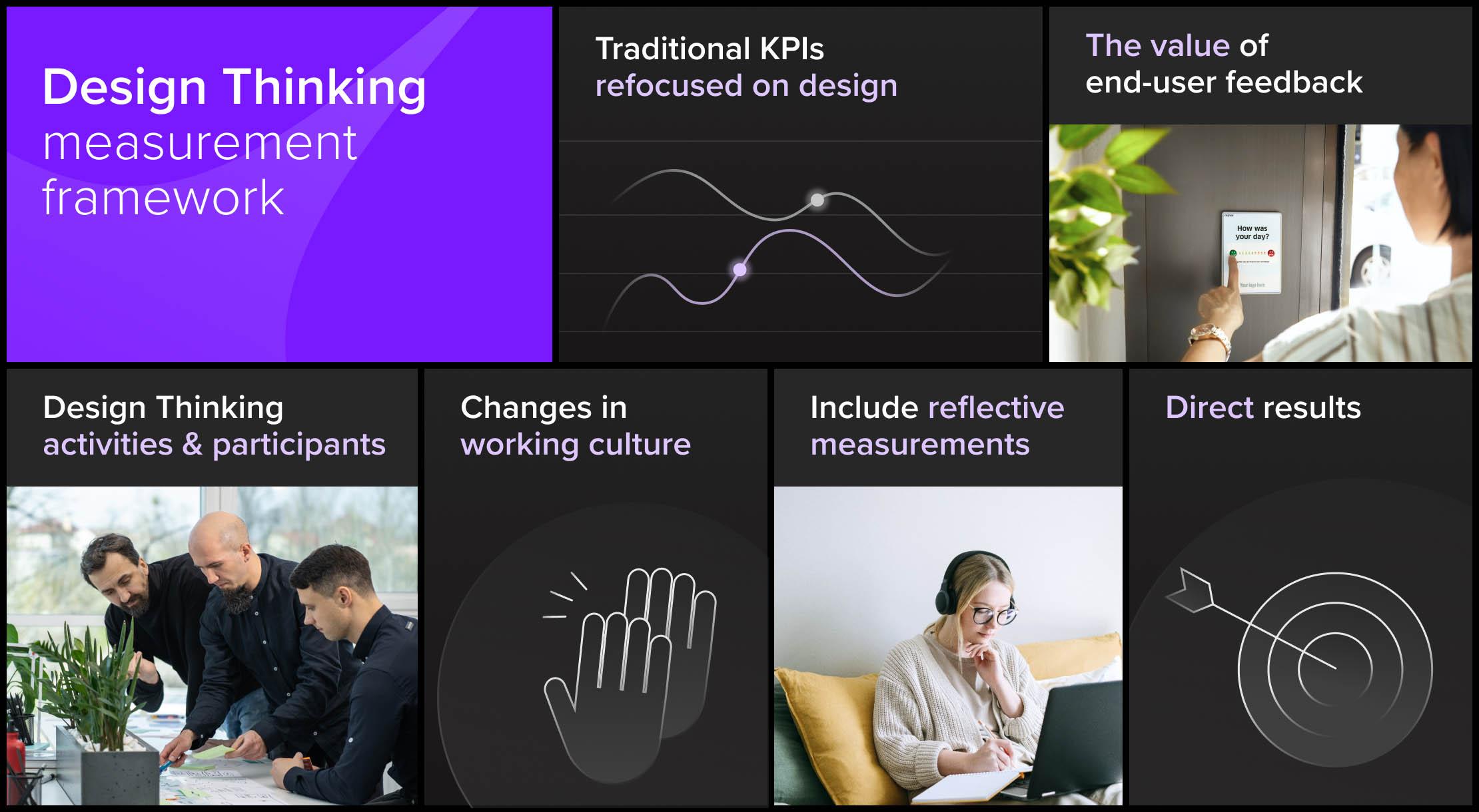 design thinking framework