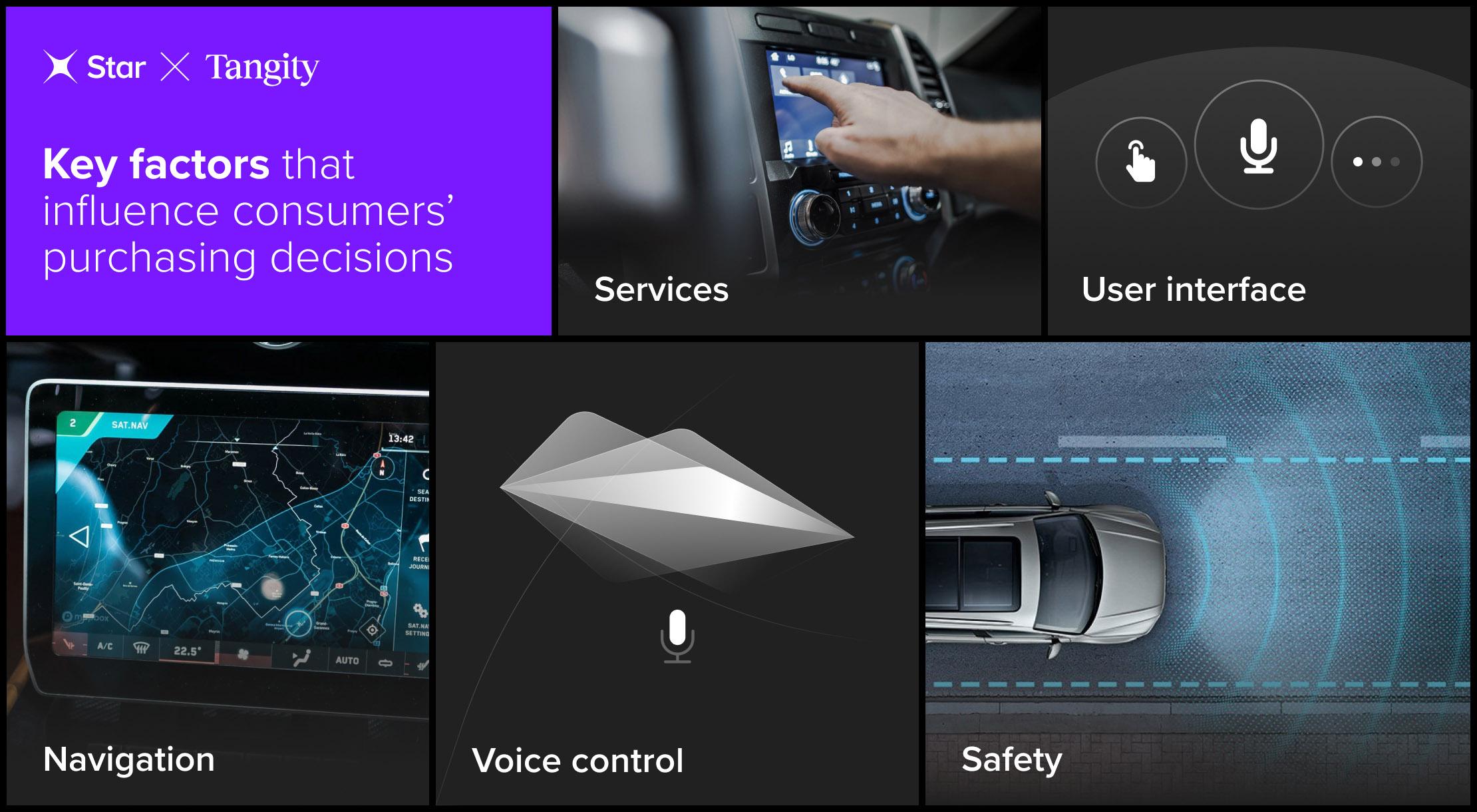 automotive HMI principles